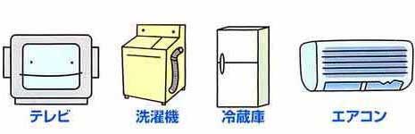 家電リサイクル法対象製品
