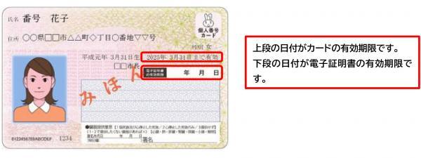 『マイナンバーカードの電子証明書更新業務』の画像